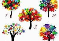 Izvēlies koku un uzzini, kāds patiesībā ir tavs raksturs
